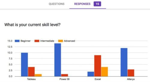 Cara Membaca Hasil Survei di Google Form