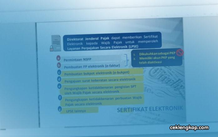 Bentuk Surat Permintaan Sertifikat Elektronik dan Persyaratannya